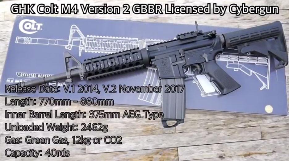 ghk-m4-gbbr-specs